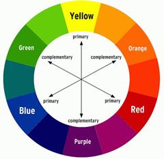 s2013-color-block-wheel